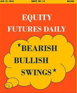 Equity  Futures Daily